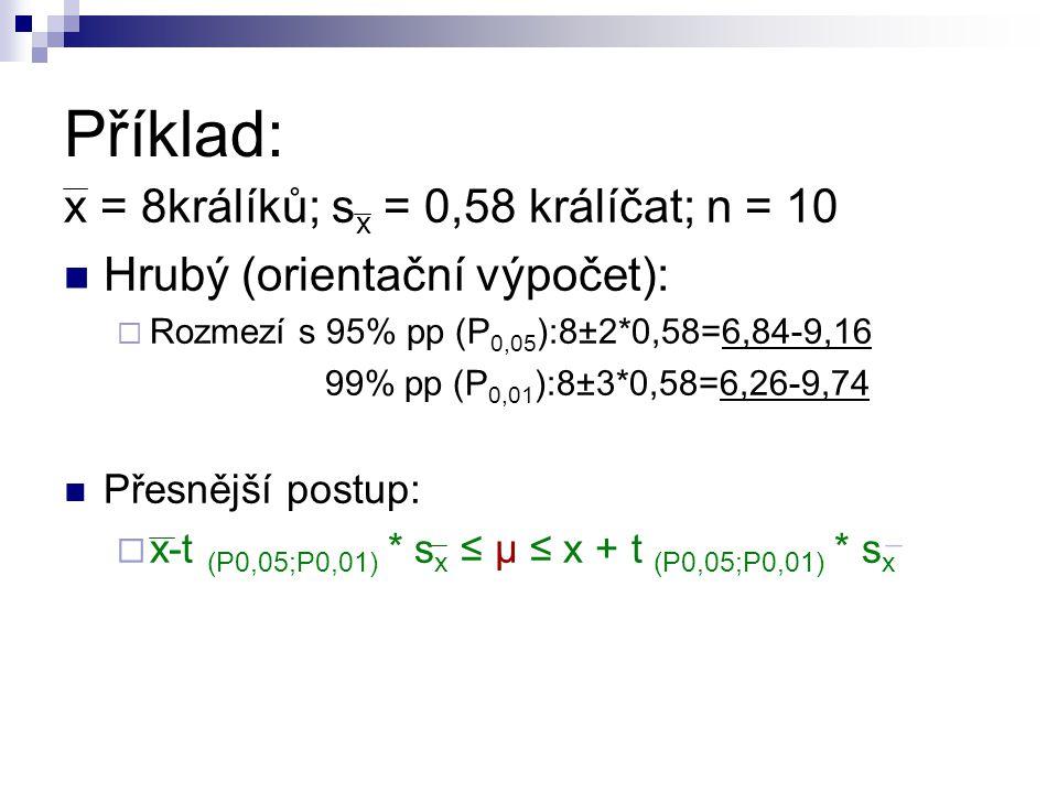 Příklad: x = 8králíků; s x = 0,58 králíčat; n = 10 Hrubý (orientační výpočet):  Rozmezí s 95% pp (P 0,05 ):8±2*0,58=6,84-9,16 99% pp (P 0,01 ):8±3*0,58=6,26-9,74 Přesnější postup:  x-t (P0,05;P0,01) * s x ≤ μ ≤ x + t (P0,05;P0,01) * s x