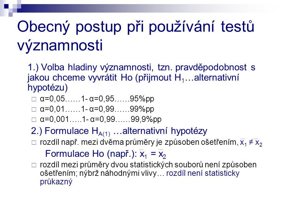 Obecný postup při používání testů významnosti 1.) Volba hladiny významnosti, tzn.