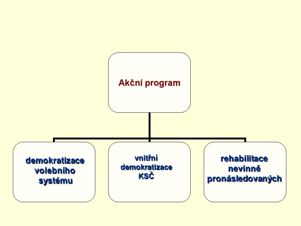 Akční program demokratizacevolebníhosystému vnitřnídemokratizaceKSČ rehabilitacenevinněpronásledovaných
