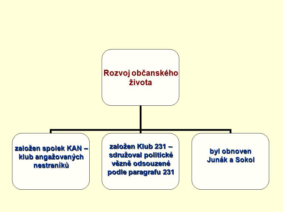 Rozvoj občanského života založen spolek KAN – klub angažovaných nestraníků založen Klub 231 – sdružoval politické vězně odsouzené podle paragrafu 231
