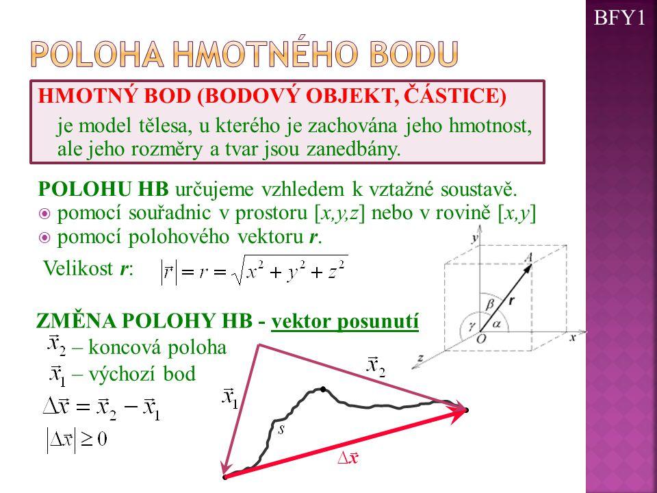 HMOTNÝ BOD (BODOVÝ OBJEKT, ČÁSTICE) je model tělesa, u kterého je zachována jeho hmotnost, ale jeho rozměry a tvar jsou zanedbány. POLOHU HB určujeme