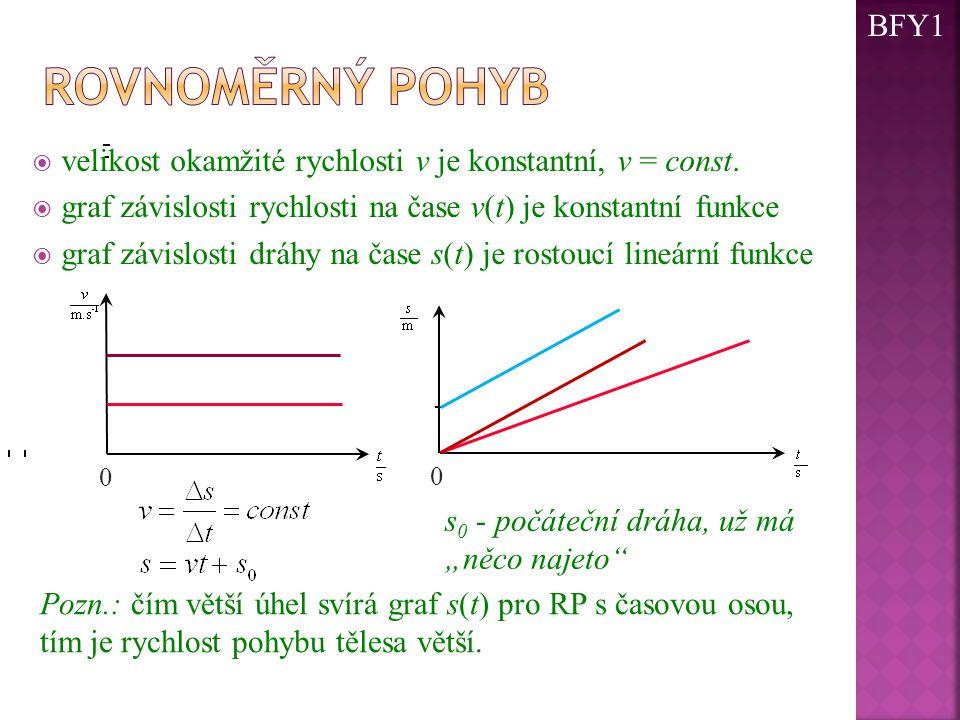  velikost okamžité rychlosti v je konstantní, v = const.  graf závislosti rychlosti na čase v(t) je konstantní funkce  graf závislosti dráhy na čas