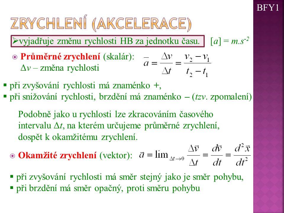  vyjadřuje změnu rychlosti HB za jednotku času. [a] = m.s -2  Průměrné zrychlení (skalár): Δv – změna rychlosti Podobně jako u rychlosti lze zkracov