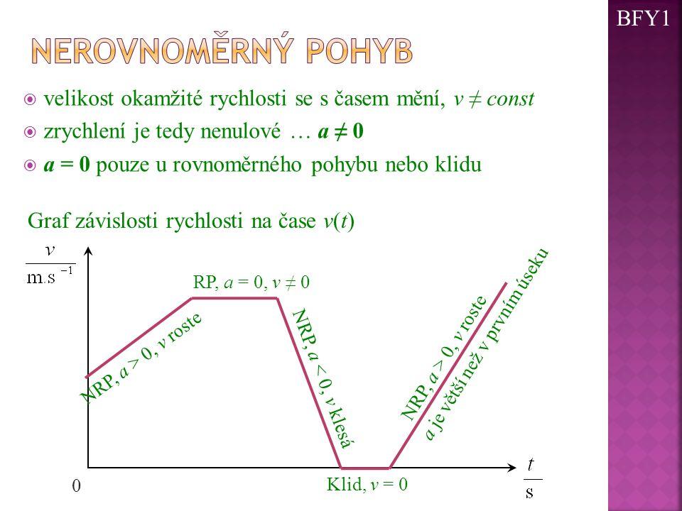  velikost okamžité rychlosti se s časem mění, v ≠ const  zrychlení je tedy nenulové … a ≠ 0  a = 0 pouze u rovnoměrného pohybu nebo klidu Graf závi