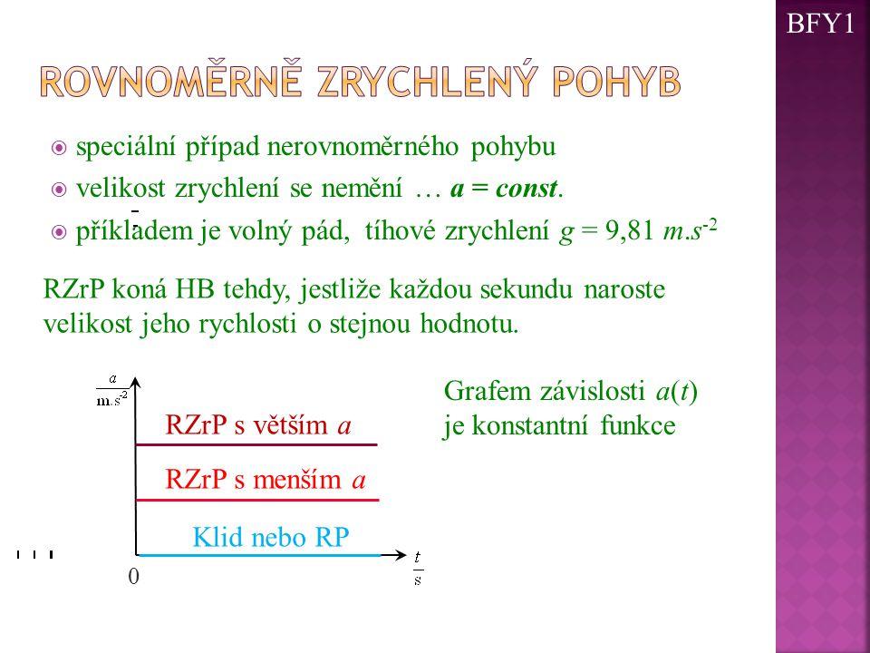  speciální případ nerovnoměrného pohybu  velikost zrychlení se nemění … a = const.  příkladem je volný pád, tíhové zrychlení g = 9,81 m.s -2 RZrP k