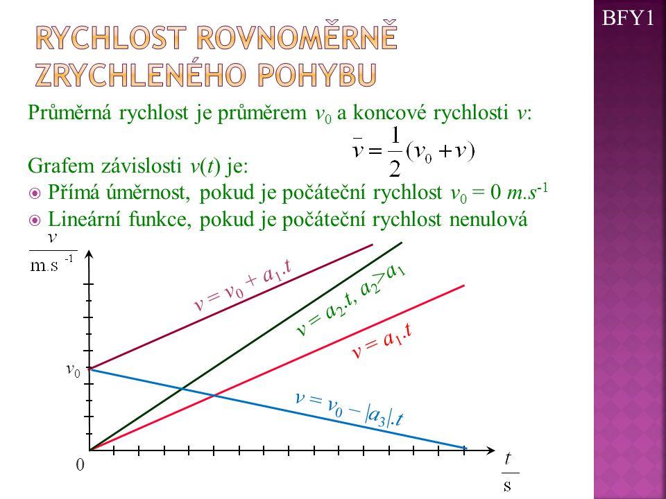 Průměrná rychlost je průměrem v 0 a koncové rychlosti v: Grafem závislosti v(t) je:  Přímá úměrnost, pokud je počáteční rychlost v 0 = 0 m.s -1  Lin