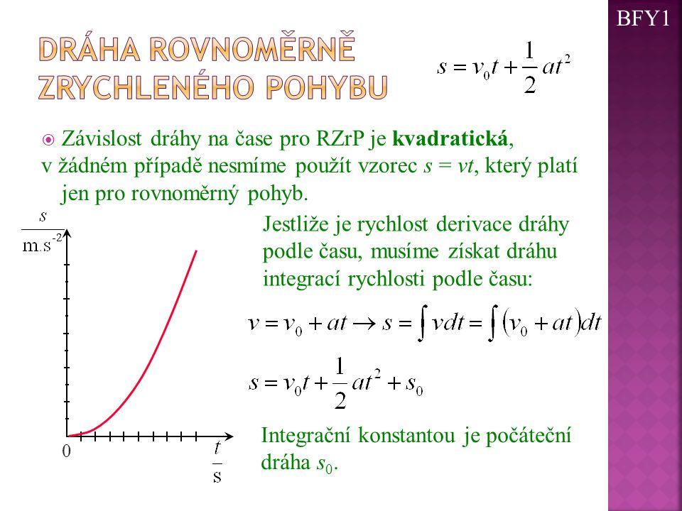  Závislost dráhy na čase pro RZrP je kvadratická, v žádném případě nesmíme použít vzorec s = vt, který platí jen pro rovnoměrný pohyb. 0 Jestliže je