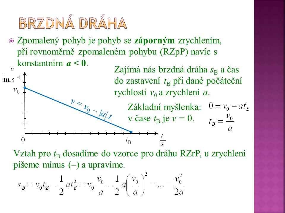 Zpomalený pohyb je pohyb se záporným zrychlením, při rovnoměrně zpomaleném pohybu (RZpP) navíc s konstantním a < 0. 0 v0v0 v = v 0 – |a|.t tBtB Zají