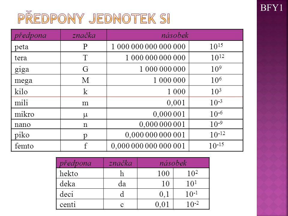 předponaznačkanásobek petaP1 000 000 000 000 00010 15 teraT1 000 000 000 000 10 12 gigaG1 000 000 00010 9 megaM1 000 00010 6 kilok1 00010 3 milim0,001