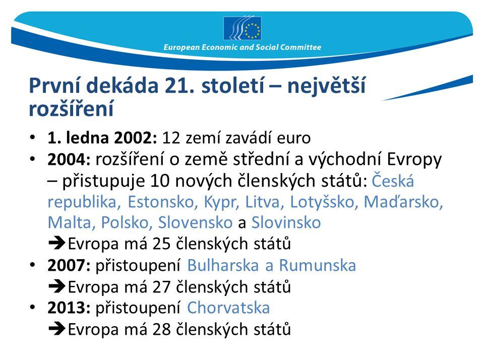 První dekáda 21. století – největší rozšíření 1. ledna 2002: 12 zemí zavádí euro 2004: rozšíření o země střední a východní Evropy – přistupuje 10 nový