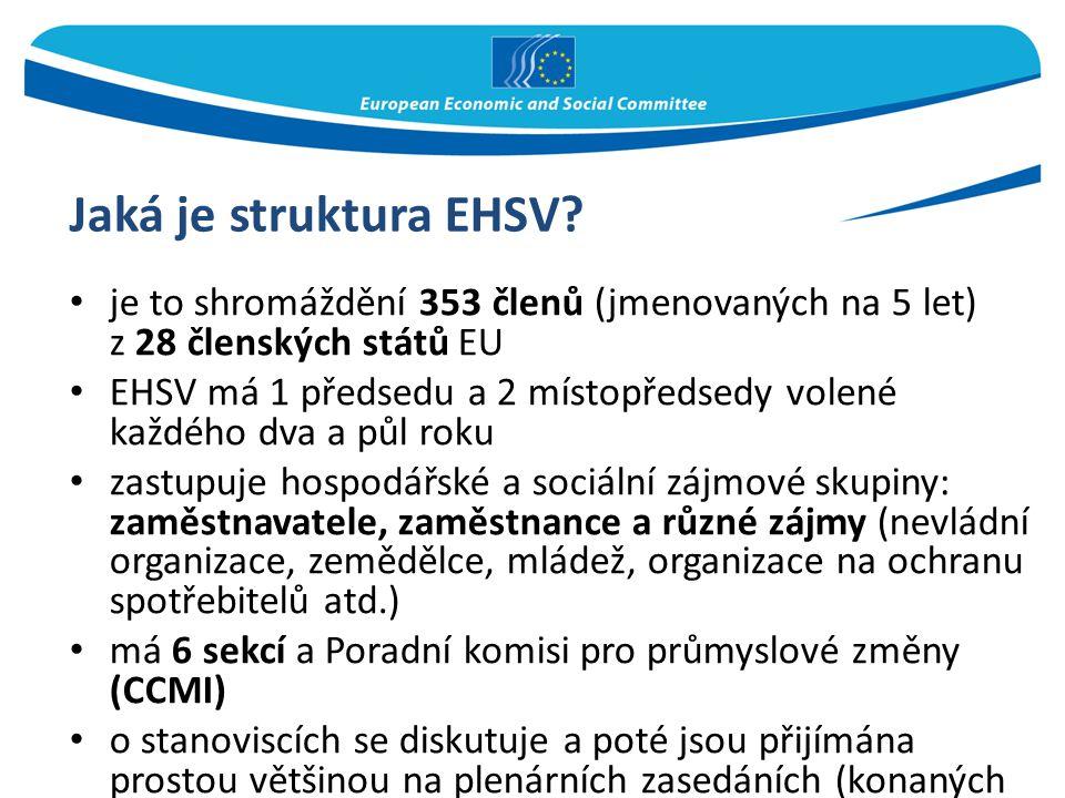 Jaká je struktura EHSV? je to shromáždění 353 členů (jmenovaných na 5 let) z 28 členských států EU EHSV má 1 předsedu a 2 místopředsedy volené každého