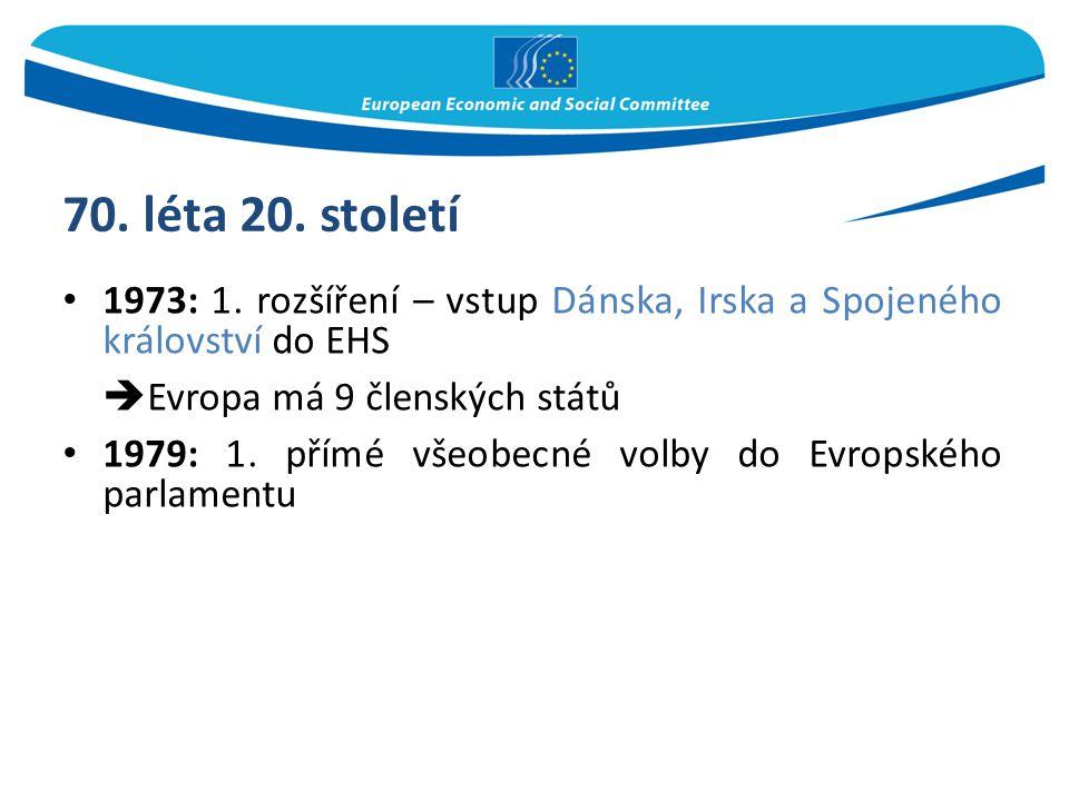 Další orgány a instituce EU Soudní dvůr Evropské unie Evropská centrální banka Evropský účetní dvůr Evropský hospodářský a sociální výbor (EHSV) Výbor regionů