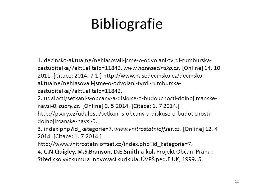 Bibliografie 12 1. decinsko-aktualne/nehlasovali-jsme-o-odvolani-tvrdi-rumburska- zastupitelka/?aktualitaId=11842. www.nasedecinsko.cz. [Online] 14. 1