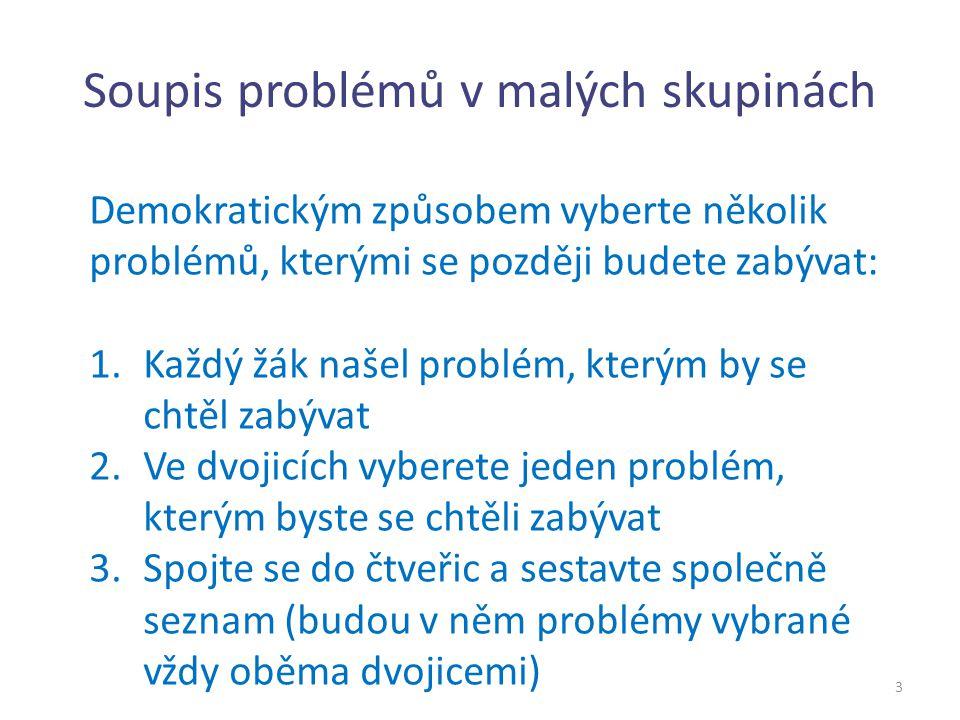 Výběr problémů v malých skupinách 4 Výběr 1 problému, kterým se bude čtveřice zabývat, lze provést například takto: 1.Čtveřice vytvoří seznam 4 problémů 2.Každý člen čtveřice napíše ke každému problému body, max.