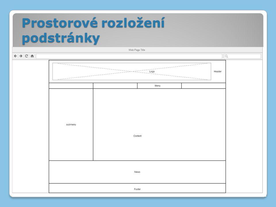 NAVIGACE URL adresa Logo stránky Drobečková navigace Odlišný vzhled sekcí Primární navigace Sekundární navigace Nadpisy