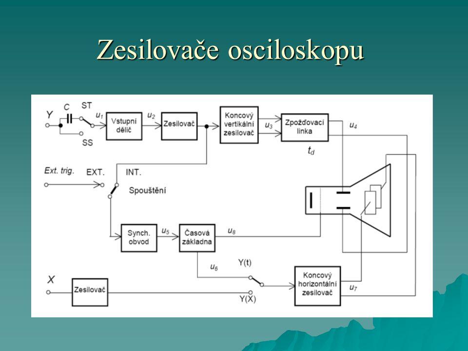 Kanál horizontálního vychylování  Může pracovat ve dvou režimech:  1.