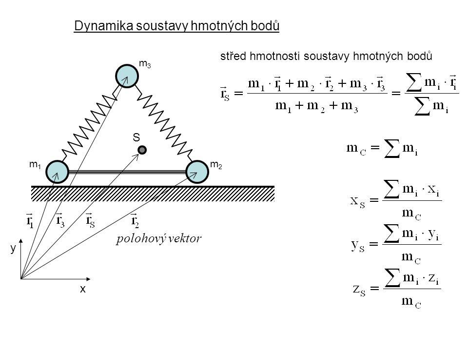 Dynamika soustavy hmotných bodů Dynamika I, 4. přednáška m1m1 m2m2 m3m3 střed hmotnosti soustavy hmotných bodů x y S polohový vektor