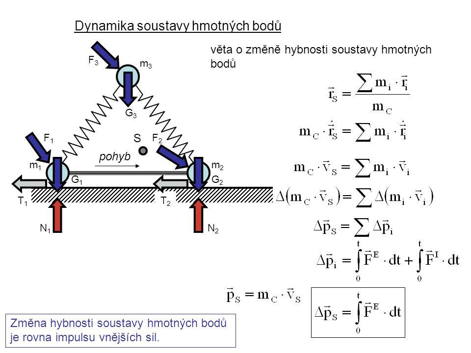 Dynamika soustavy hmotných bodů Dynamika I, 4. přednáška pohyb m2m2 m3m3 G3G3 G2G2 G1G1 N1N1 N2N2 T1T1 T2T2 S m1m1 F3F3 F1F1 F2F2 věta o změně hybnost