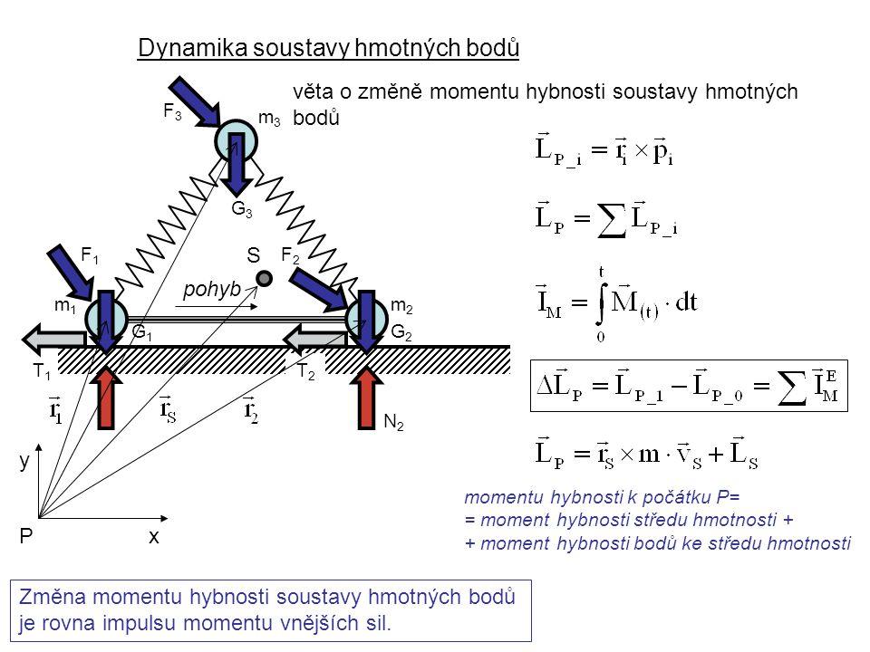 Dynamika soustavy hmotných bodů Dynamika I, 4. přednáška pohyb m2m2 m3m3 G3G3 G2G2 G1G1 N2N2 T1T1 T2T2 S m1m1 F3F3 F1F1 F2F2 věta o změně momentu hybn