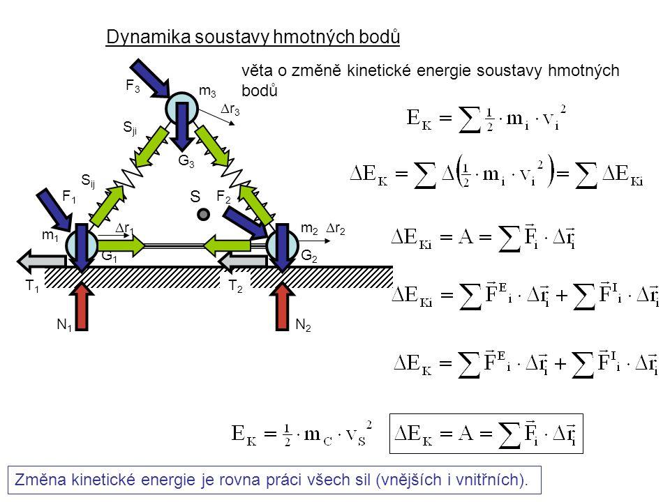 Dynamika soustavy hmotných bodů Dynamika I, 4. přednáška m2m2 m3m3 G3G3 G2G2 G1G1 N1N1 N2N2 T1T1 T2T2 S m1m1 F3F3 F1F1 F2F2 S ji S ij r3r3 r1r1 r