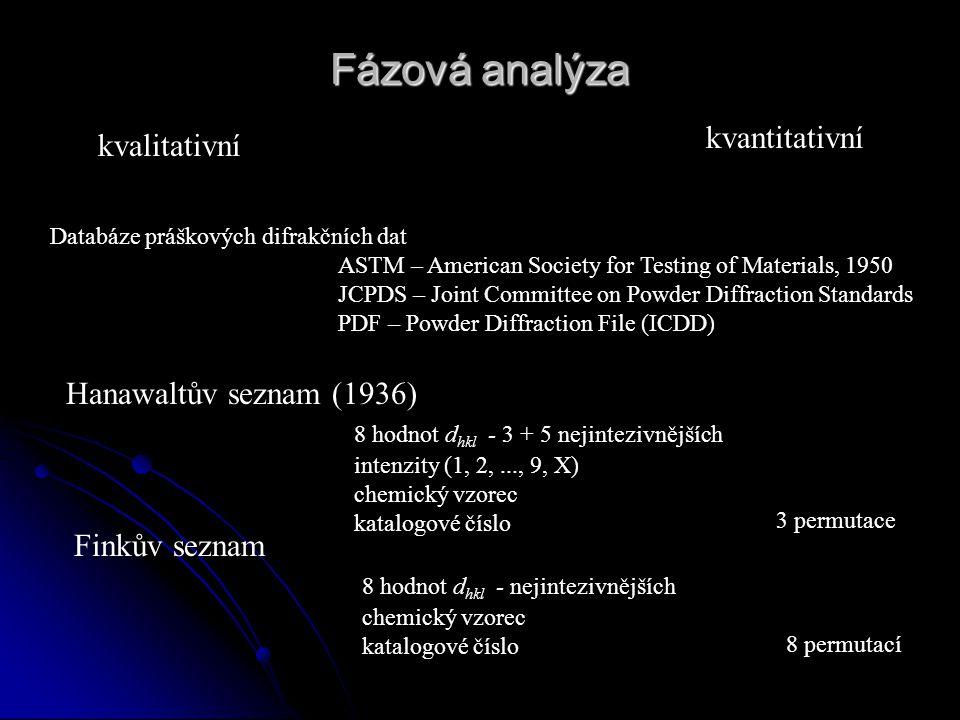 Fázová analýza kvalitativní kvantitativní Databáze práškových difrakčních dat ASTM – American Society for Testing of Materials, 1950 JCPDS – Joint Committee on Powder Diffraction Standards PDF – Powder Diffraction File (ICDD) Hanawaltův seznam (1936) 8 hodnot d hkl - 3 + 5 nejintezivnějších intenzity (1, 2,..., 9, X) chemický vzorec katalogové číslo 3 permutace Finkův seznam 8 hodnot d hkl - nejintezivnějších chemický vzorec katalogové číslo 8 permutací