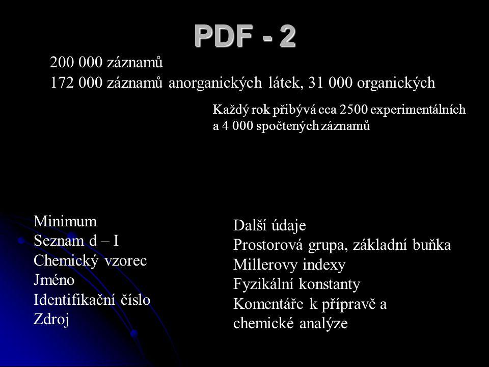 PDF - 2 200 000 záznamů 172 000 záznamů anorganických látek, 31 000 organických Každý rok přibývá cca 2500 experimentálních a 4 000 spočtených záznamů Minimum Seznam d – I Chemický vzorec Jméno Identifikační číslo Zdroj Další údaje Prostorová grupa, základní buňka Millerovy indexy Fyzikální konstanty Komentáře k přípravě a chemické analýze