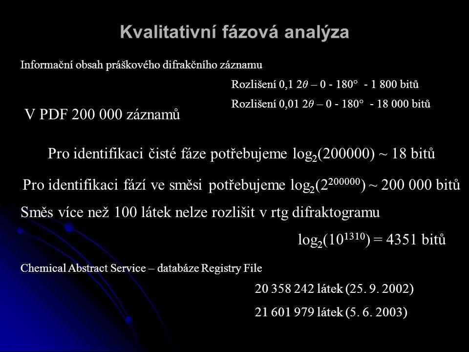 Kvalitativní fázová analýza Informační obsah práškového difrakčního záznamu Rozlišení 0,1 2  – 0 - 180° - 1 800 bitů Rozlišení 0,01 2  – 0 - 180° - 18 000 bitů V PDF 200 000 záznamů Pro identifikaci čisté fáze potřebujeme log 2 (200000) ~ 18 bitů Pro identifikaci fází ve směsi potřebujeme log 2 (2 200000 ) ~ 200 000 bitů Směs více než 100 látek nelze rozlišit v rtg difraktogramu log 2 (10 1310 ) = 4351 bitů Chemical Abstract Service – databáze Registry File 20 358 242 látek (25.