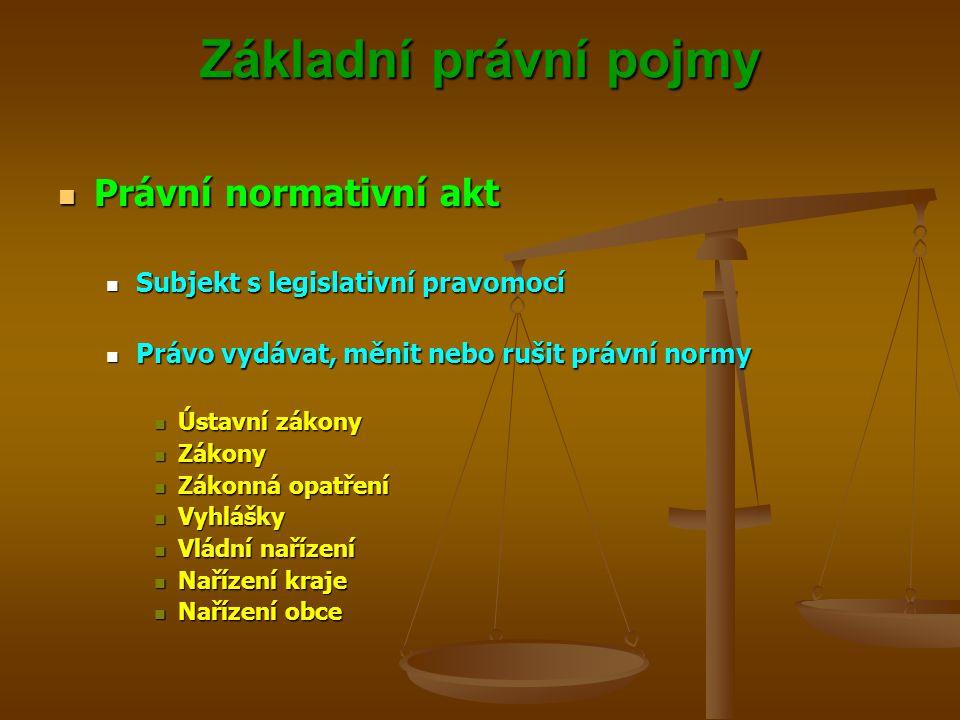 Základní právní pojmy Právní normativní akt Právní normativní akt Subjekt s legislativní pravomocí Subjekt s legislativní pravomocí Právo vydávat, měnit nebo rušit právní normy Právo vydávat, měnit nebo rušit právní normy Ústavní zákony Ústavní zákony Zákony Zákony Zákonná opatření Zákonná opatření Vyhlášky Vyhlášky Vládní nařízení Vládní nařízení Nařízení kraje Nařízení kraje Nařízení obce Nařízení obce
