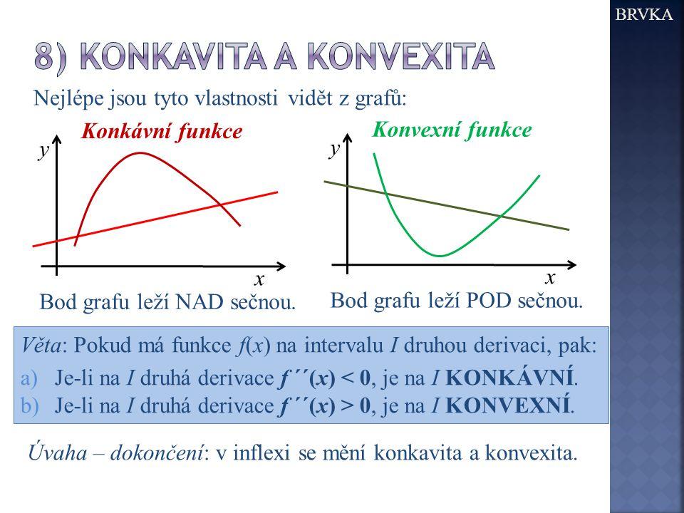 Bod grafu leží NAD sečnou.