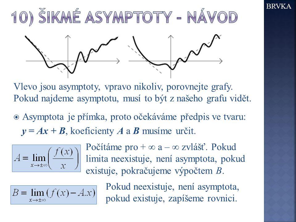 BRVKA Vlevo jsou asymptoty, vpravo nikoliv, porovnejte grafy.