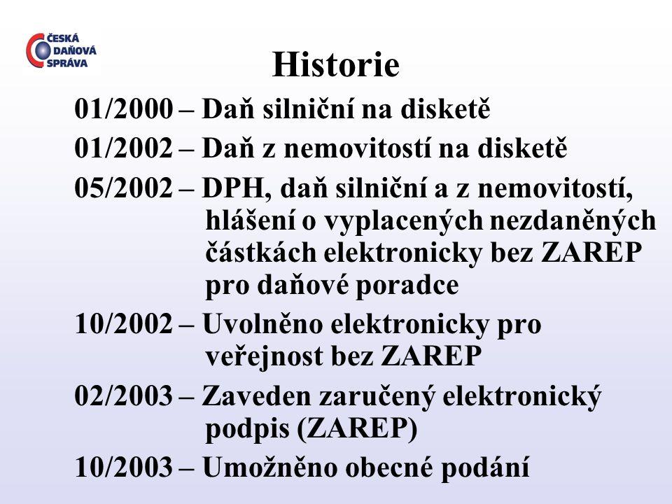 Historie 01/2000 – Daň silniční na disketě 01/2002 – Daň z nemovitostí na disketě 05/2002 – DPH, daň silniční a z nemovitostí, hlášení o vyplacených n