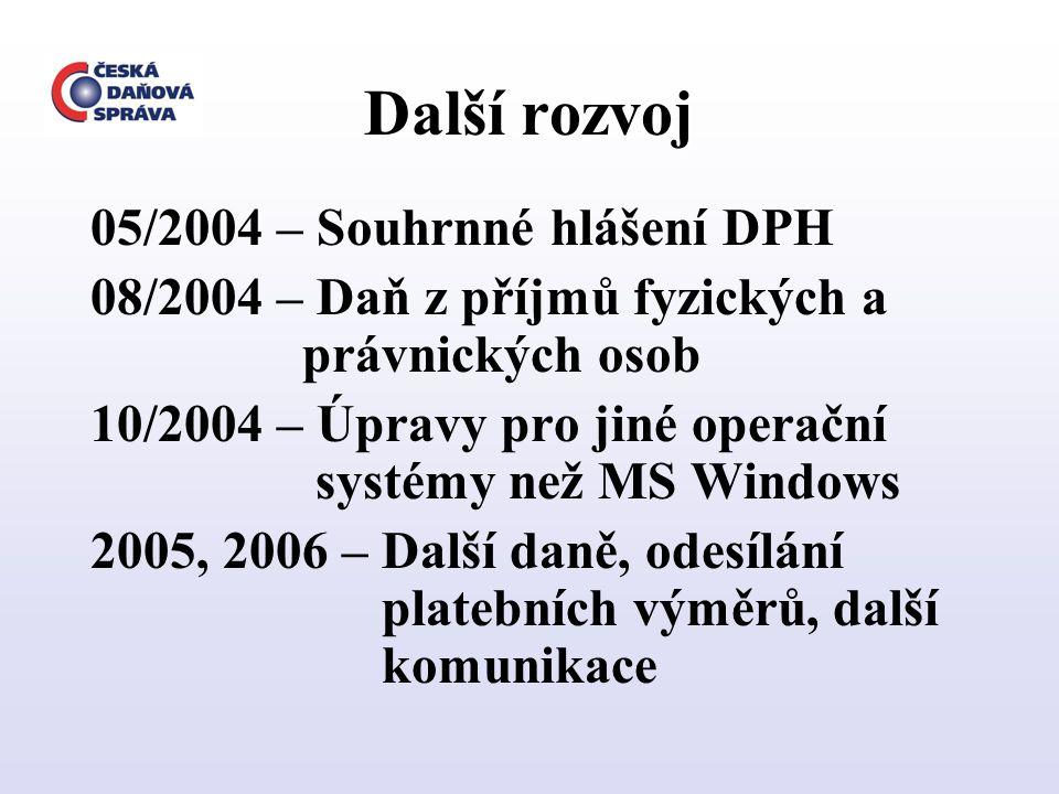 Další rozvoj 05/2004 – Souhrnné hlášení DPH 08/2004 – Daň z příjmů fyzických a právnických osob 10/2004 – Úpravy pro jiné operační systémy než MS Wind