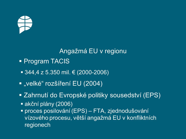 Angažmá EU v regionu  Program TACIS  344,4 z 5.350 mil.