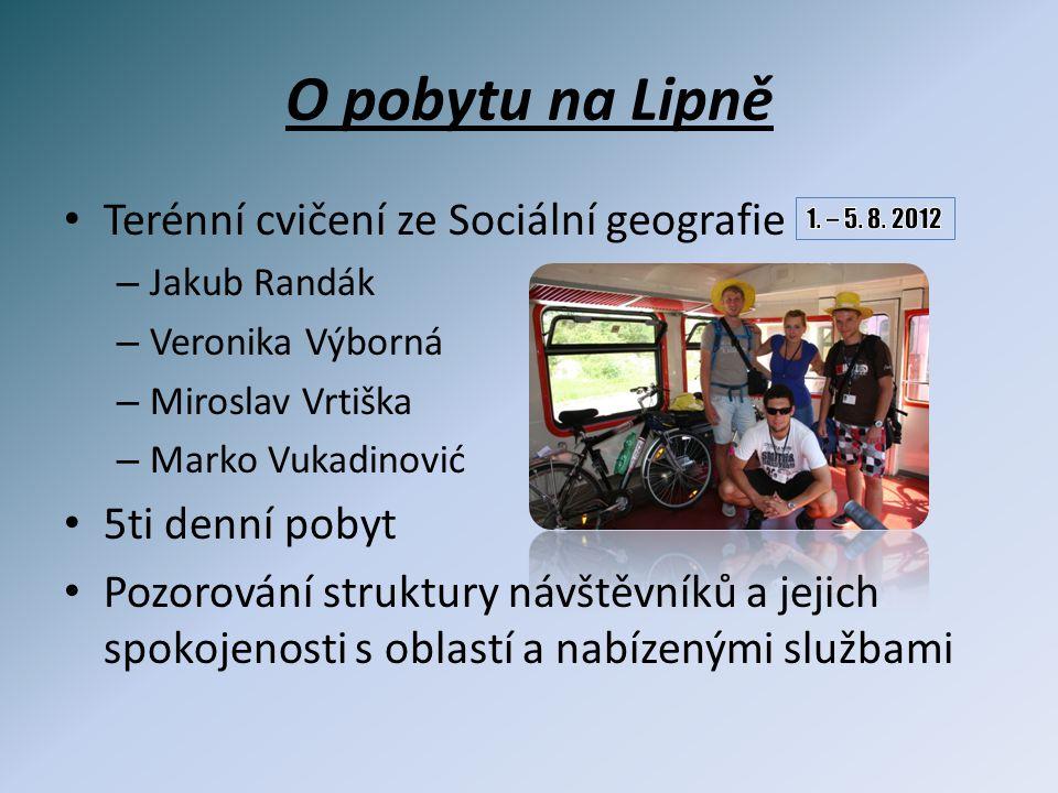 """Výstupy z terénního cvičení Analýza """"Dovolená na Lipně Kolik by stála dovolená v Lipně nad Vltavou."""