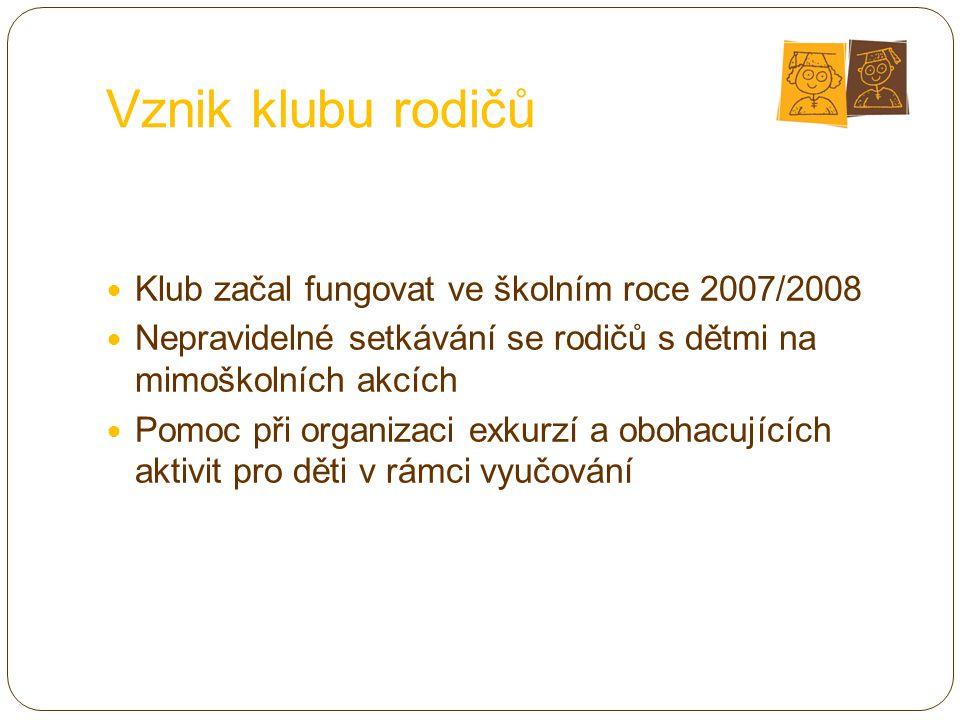 Vznik klubu rodičů Klub začal fungovat ve školním roce 2007/2008 Nepravidelné setkávání se rodičů s dětmi na mimoškolních akcích Pomoc při organizaci