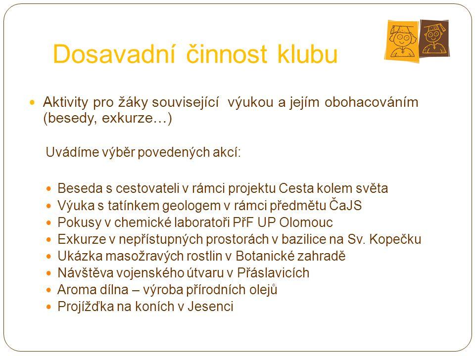 Chemické pokusy