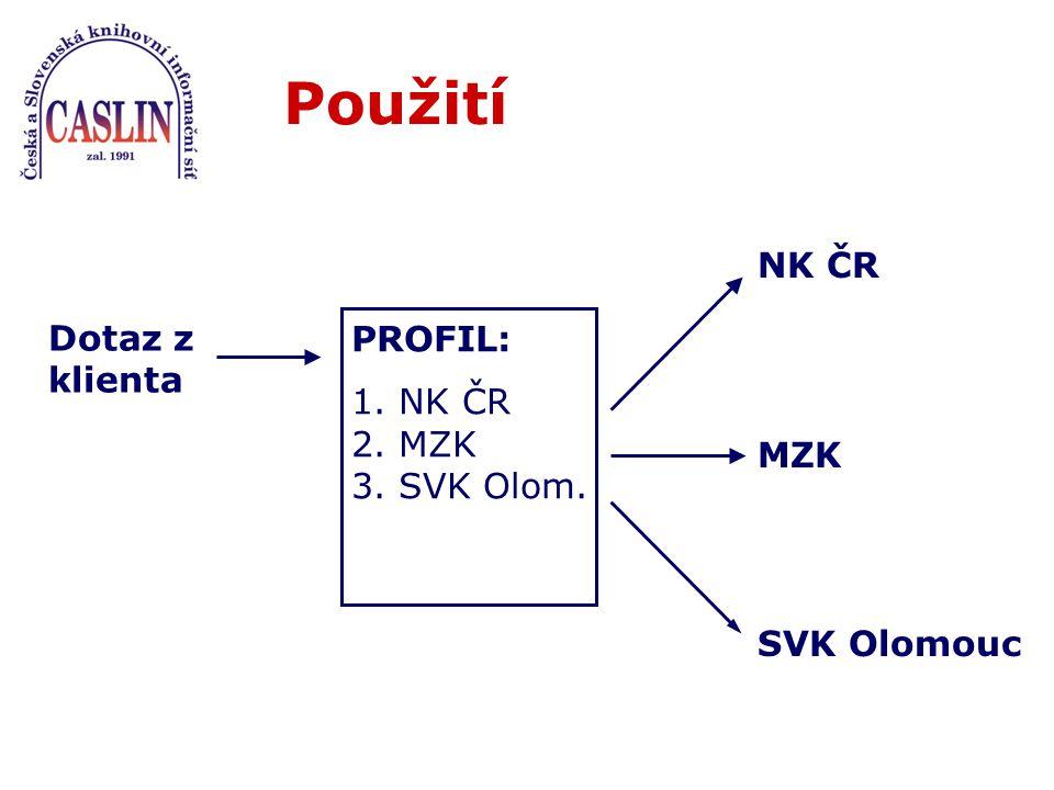 Použití Dotaz z klienta PROFIL: 1. NK ČR 2. MZK 3. SVK Olom. NK ČR MZK SVK Olomouc
