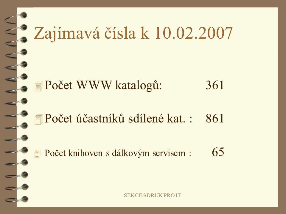 SEKCE SDRUK PRO IT Zajímavá čísla k 10.02.2007 4 Počet WWW katalogů:361 4 Počet účastníků sdílené kat.