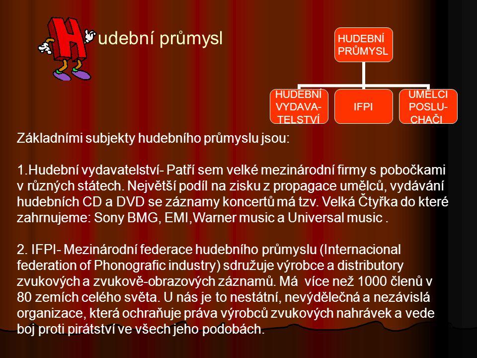 udební průmysl Základními subjekty hudebního průmyslu jsou: 1.Hudební vydavatelství- Patří sem velké mezinárodní firmy s pobočkami v různých státech.