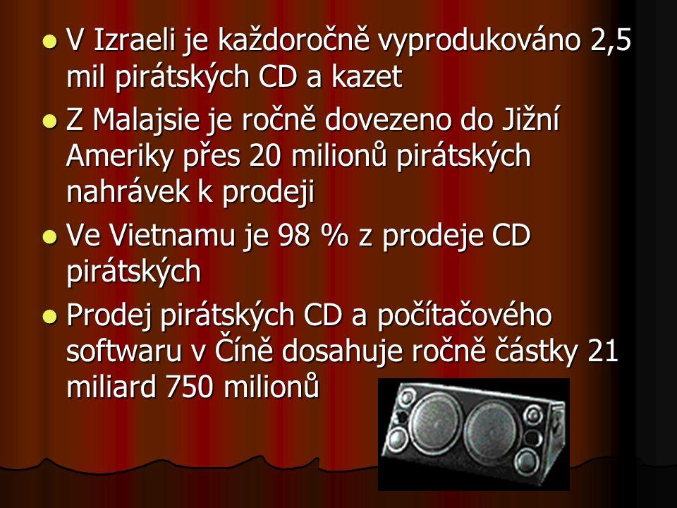 V Izraeli je každoročně vyprodukováno 2,5 mil pirátských CD a kazet V Izraeli je každoročně vyprodukováno 2,5 mil pirátských CD a kazet Z Malajsie je ročně dovezeno do Jižní Ameriky přes 20 milionů pirátských nahrávek k prodeji Z Malajsie je ročně dovezeno do Jižní Ameriky přes 20 milionů pirátských nahrávek k prodeji Ve Vietnamu je 98 % z prodeje CD pirátských Ve Vietnamu je 98 % z prodeje CD pirátských Prodej pirátských CD a počítačového softwaru v Číně dosahuje ročně částky 21 miliard 750 milionů Prodej pirátských CD a počítačového softwaru v Číně dosahuje ročně částky 21 miliard 750 milionů