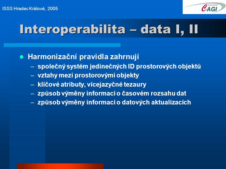Interoperabilita – data I, II Harmonizační pravidla zahrnují –společný systém jedinečných ID prostorových objektů –vztahy mezi prostorovými objekty –klíčové atributy, vícejazyčné tezaury –způsob výměny informací o časovém rozsahu dat –způsob výměny informací o datových aktualizacích ISSS Hradec Králové, 2005