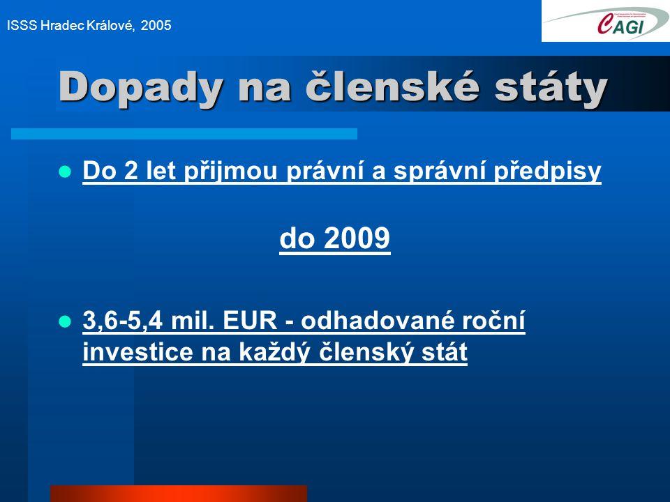 Dopady na členské státy Do 2 let přijmou právní a správní předpisy do 2009 3,6-5,4 mil.