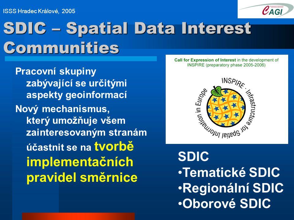SDIC – Spatial Data Interest Communities Pracovní skupiny zabývající se určitými aspekty geoinformací Nový mechanismus, který umožňuje všem zainteresovaným stranám účastnit se na tvorbě implementačních pravidel směrnice ISSS Hradec Králové, 2005 SDIC Tematické SDIC Regionální SDIC Oborové SDIC