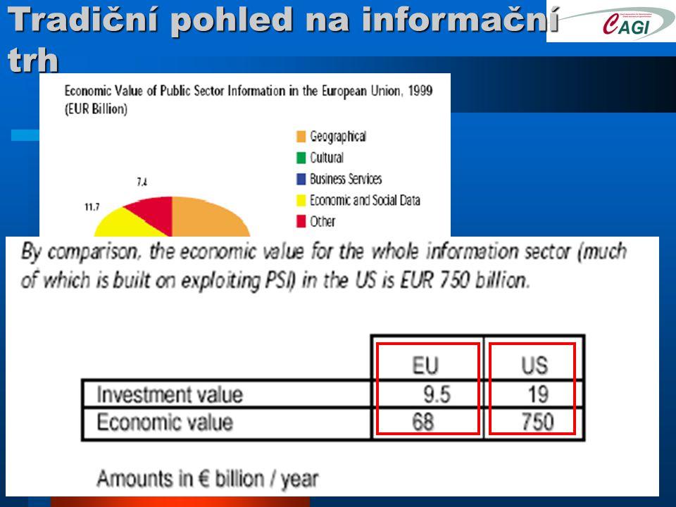 Ekonomická hodnota informací ve veřejném sektoru je značná!.