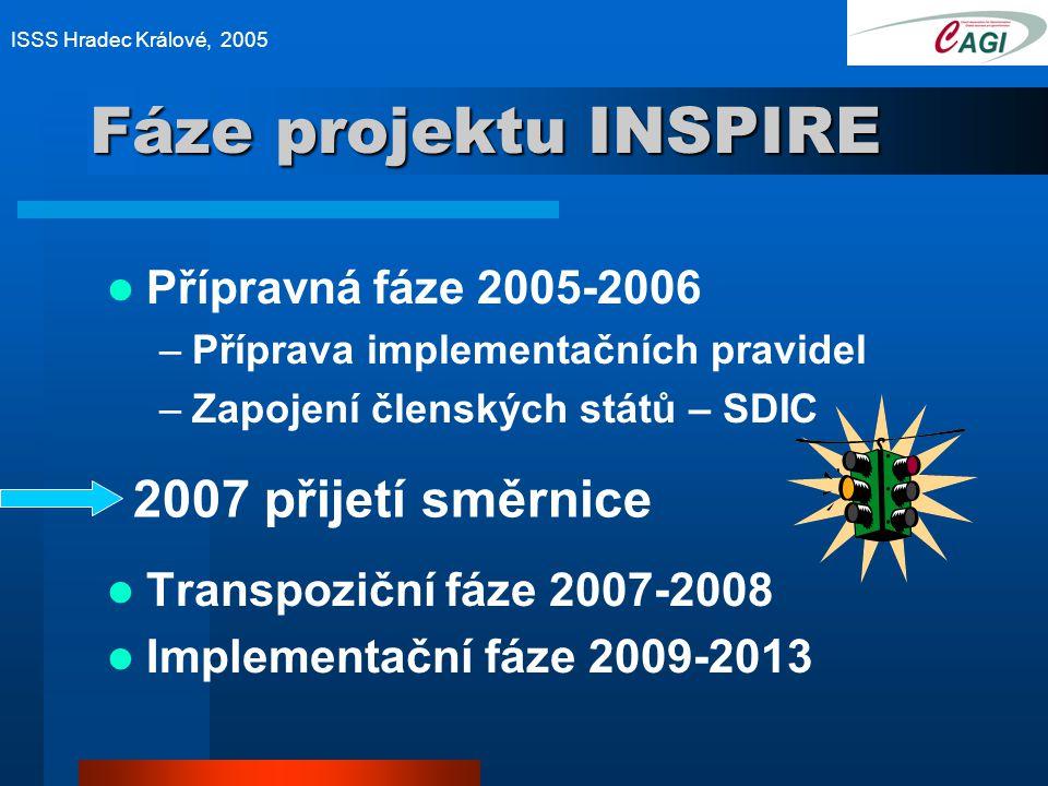 Fáze projektu INSPIRE Přípravná fáze 2005-2006 –Příprava implementačních pravidel –Zapojení členských států – SDIC Transpoziční fáze 2007-2008 Implementační fáze 2009-2013 ISSS Hradec Králové, 2005 2007 přijetí směrnice