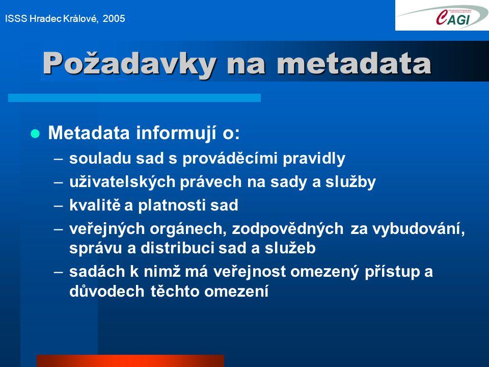 Požadavky na metadata Metadata informují o: –souladu sad s prováděcími pravidly –uživatelských právech na sady a služby –kvalitě a platnosti sad –veřejných orgánech, zodpovědných za vybudování, správu a distribuci sad a služeb –sadách k nimž má veřejnost omezený přístup a důvodech těchto omezení ISSS Hradec Králové, 2005