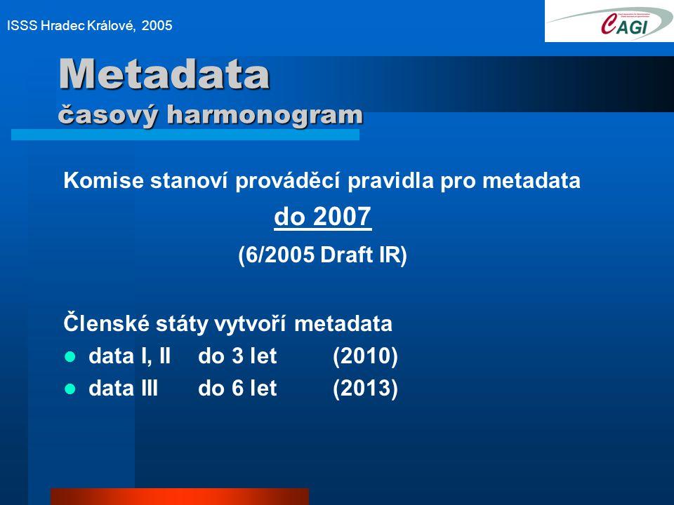 Metadata časový harmonogram Komise stanoví prováděcí pravidla pro metadata do 2007 (6/2005 Draft IR) Členské státy vytvoří metadata data I, II do 3 let(2010) data III do 6 let(2013) ISSS Hradec Králové, 2005
