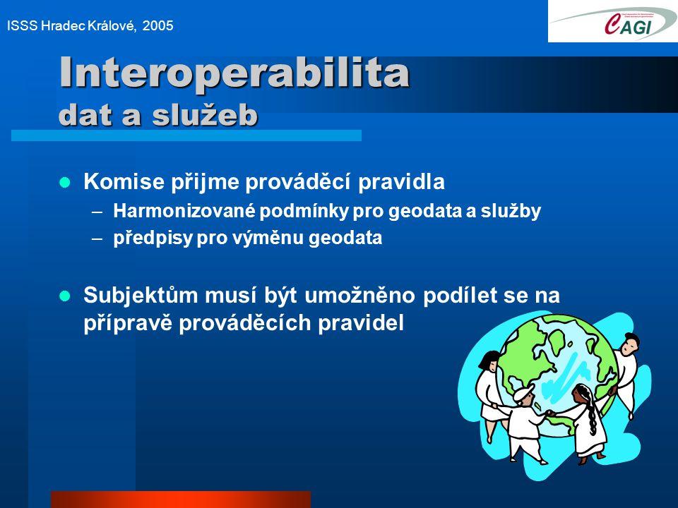 Interoperabilita dat a služeb Komise přijme prováděcí pravidla –Harmonizované podmínky pro geodata a služby –předpisy pro výměnu geodata Subjektům musí být umožněno podílet se na přípravě prováděcích pravidel ISSS Hradec Králové, 2005