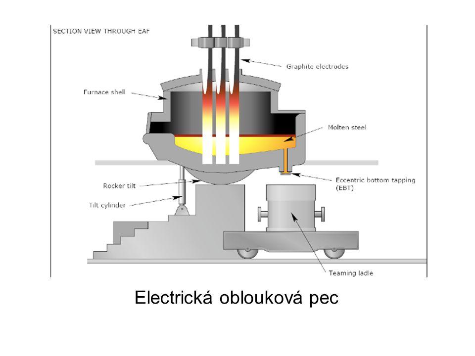 Electrická oblouková pec