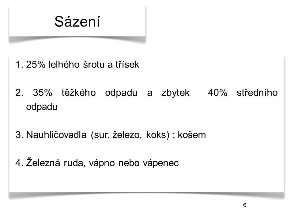 6 Sázení 1. 25% lelhého šrotu a třísek 2. 35% těžkého odpadu a zbytek 40% středního odpadu 3.